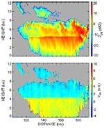 CRS data from light stratiform rain.