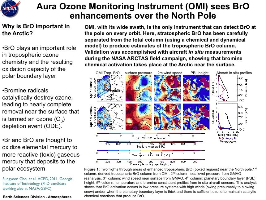 Aura Ozone Monitoring Instrument (OMI) sees BrO enhancements over the North Pole