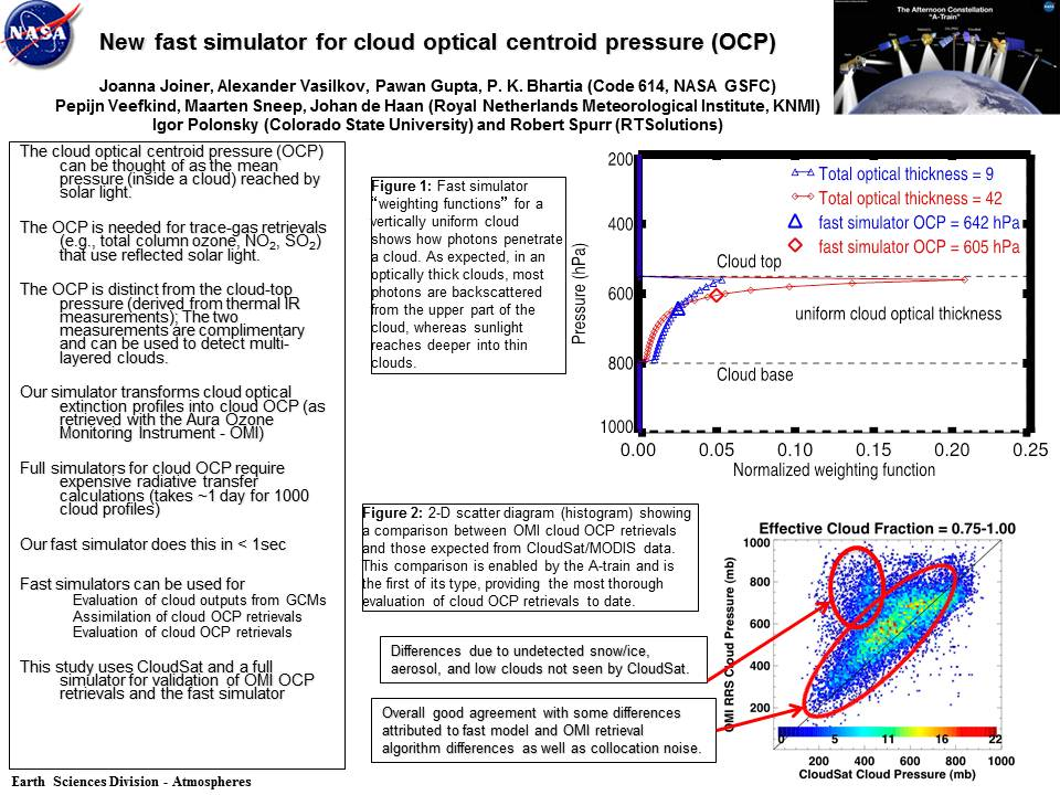 New fast simulator for cloud optical centroid pressure (OCP)