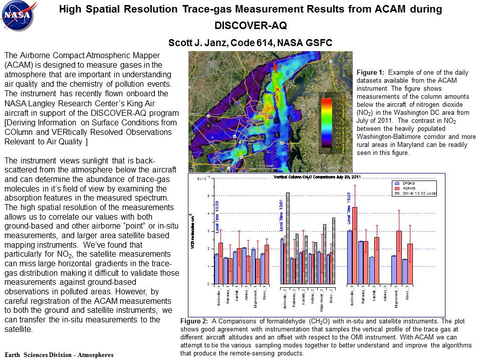 High Spatial Resolution Trace-gas Measurement Results from ACAM during DISCOVER-AQ