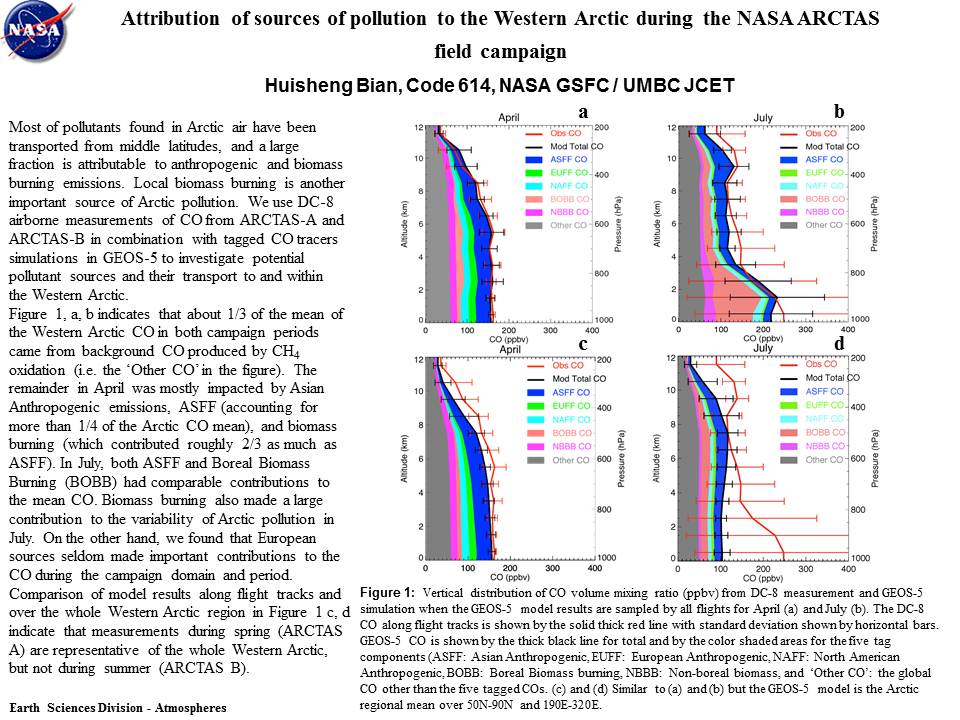 Attribution of sources of pollution to the Western Arctic during the NASA ARCTAS field campaign