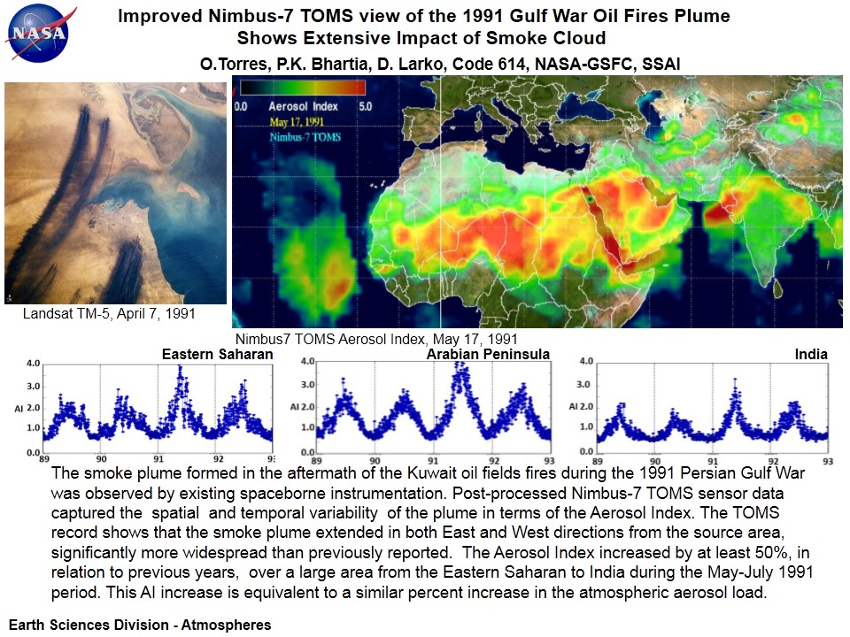 Improved Nimbus-7 TOMS view of the 1991 Gulf War Oil Fires Plume Shows Extensive Impact of Smoke Cloud