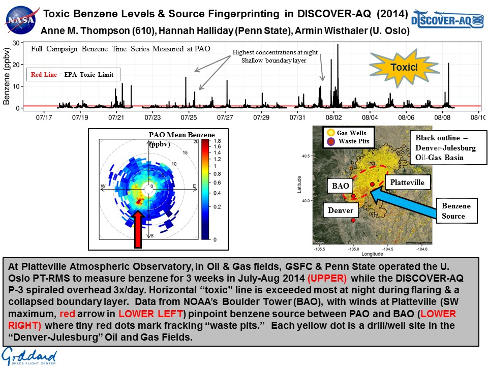 Toxic Benzene Levels & Source Fingerprinting in DISCOVER-AQ (2014)