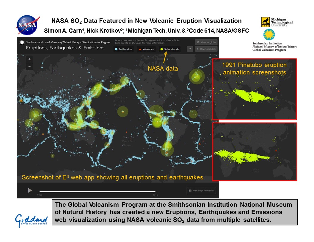 NASA SO2 Data Featured in New Volcanic Eruption Visualization