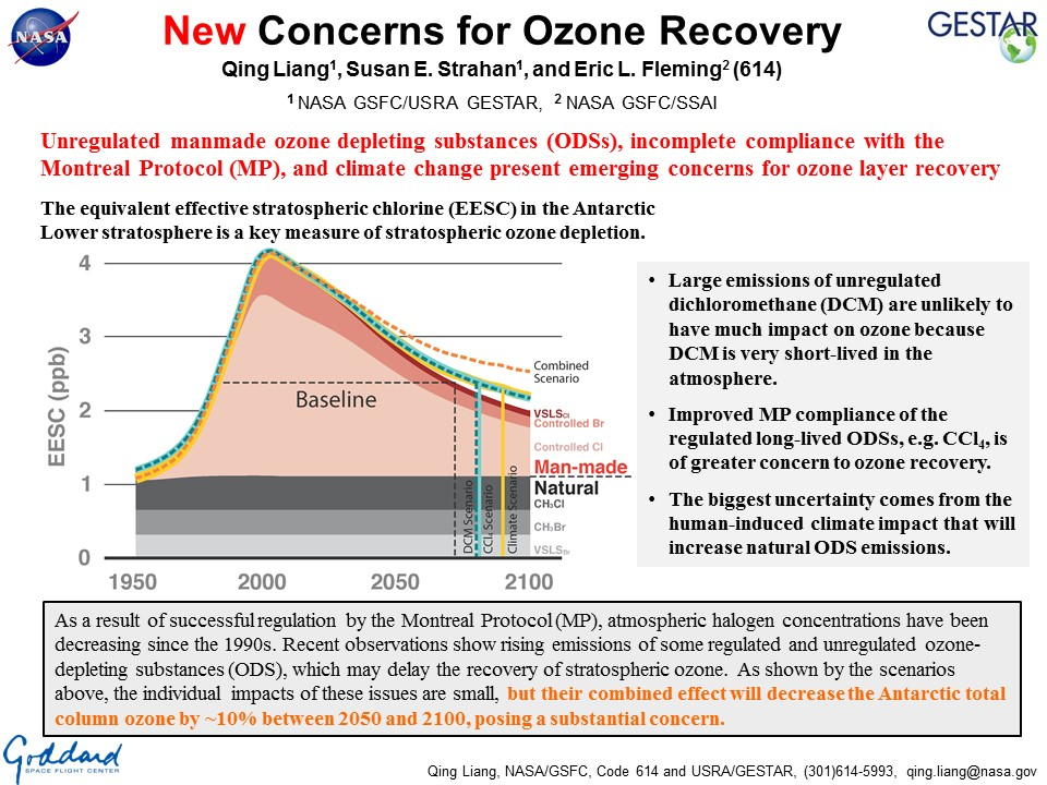 New Concerns for Ozone Recovery