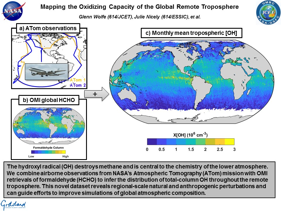 Mapping the Oxidizing Capacity of the Global Remote Troposphere