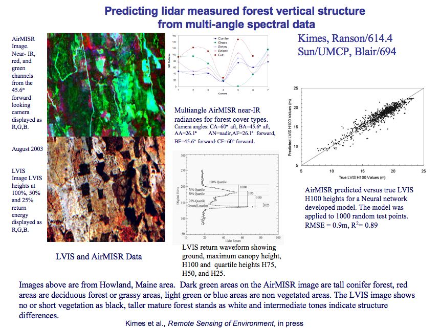 Predicting lidar measured forest vertical structure from multi-angle spectral data (continued)