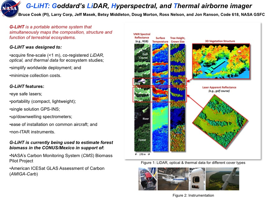 G-LiHT: Goddard's LiDAR, Hyperspectral, and Thermal airborne imager