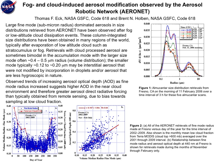 Fog- and cloud-induced aerosol modification observed by the Aerosol Robotic Network (AERONET)