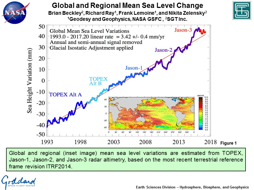 Global and Regional Mean Sea Level Change