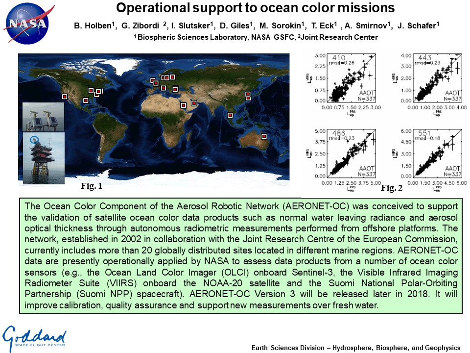 Operational support to ocean color missions