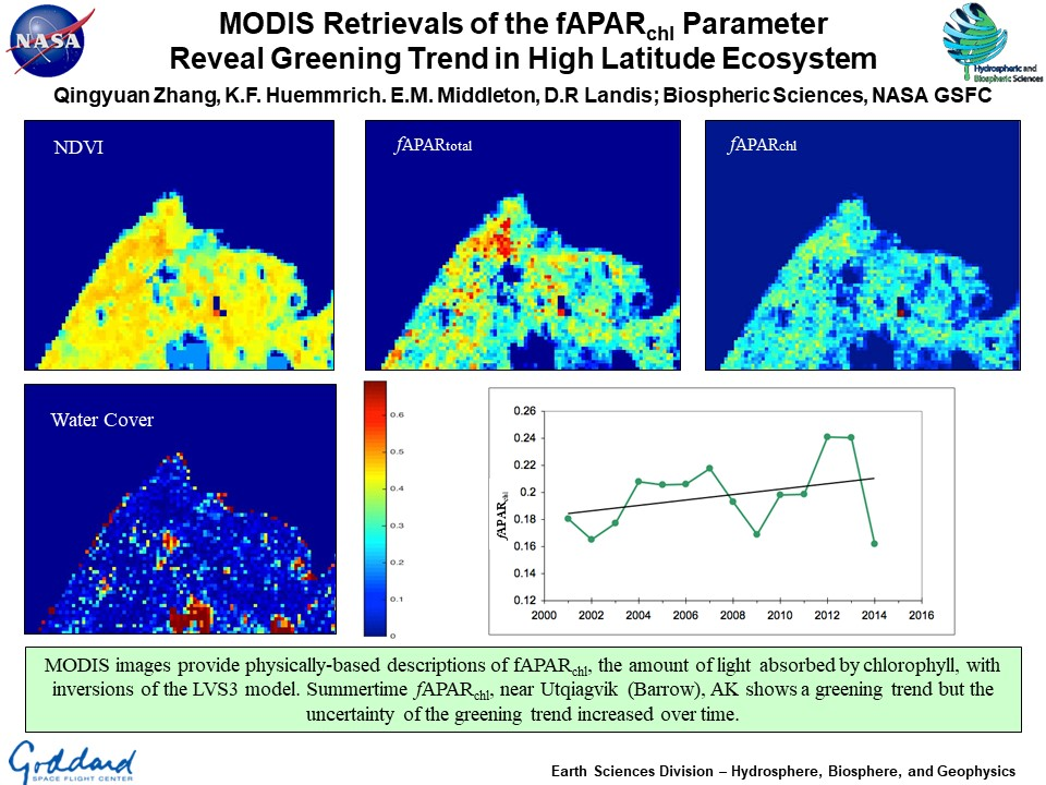 MODIS Retrievals of the fAPARchl Parameter Reveal Greening Trend in High Latitude Ecosystem