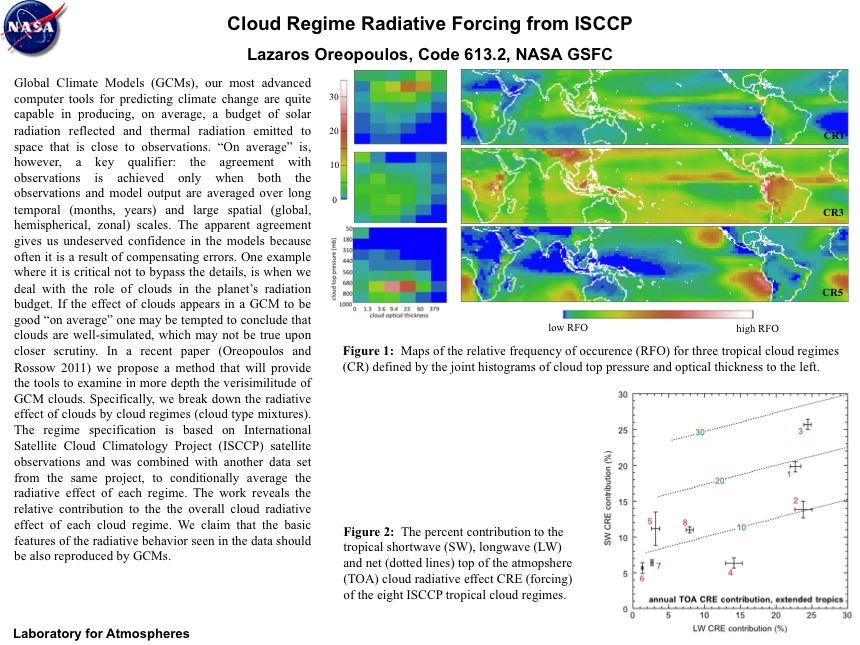 Cloud Regime Radiative Forcing from ISCCP