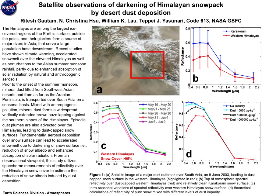Satellite observations of darkening of Himalayan snowpack  by desert dust deposition