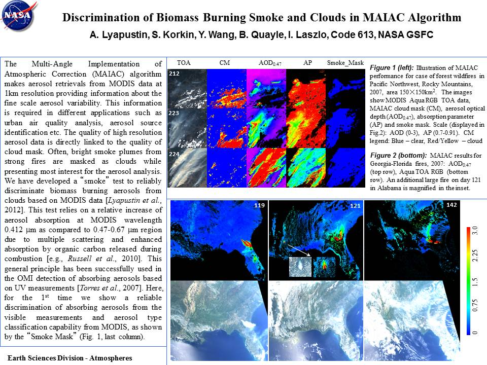 Discrimination of Biomass Burning Smoke and Clouds in MAIAC Algorithm