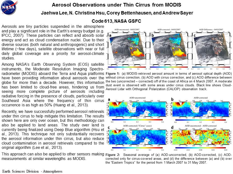 Aerosol Observations under Thin Cirrus from MODIS