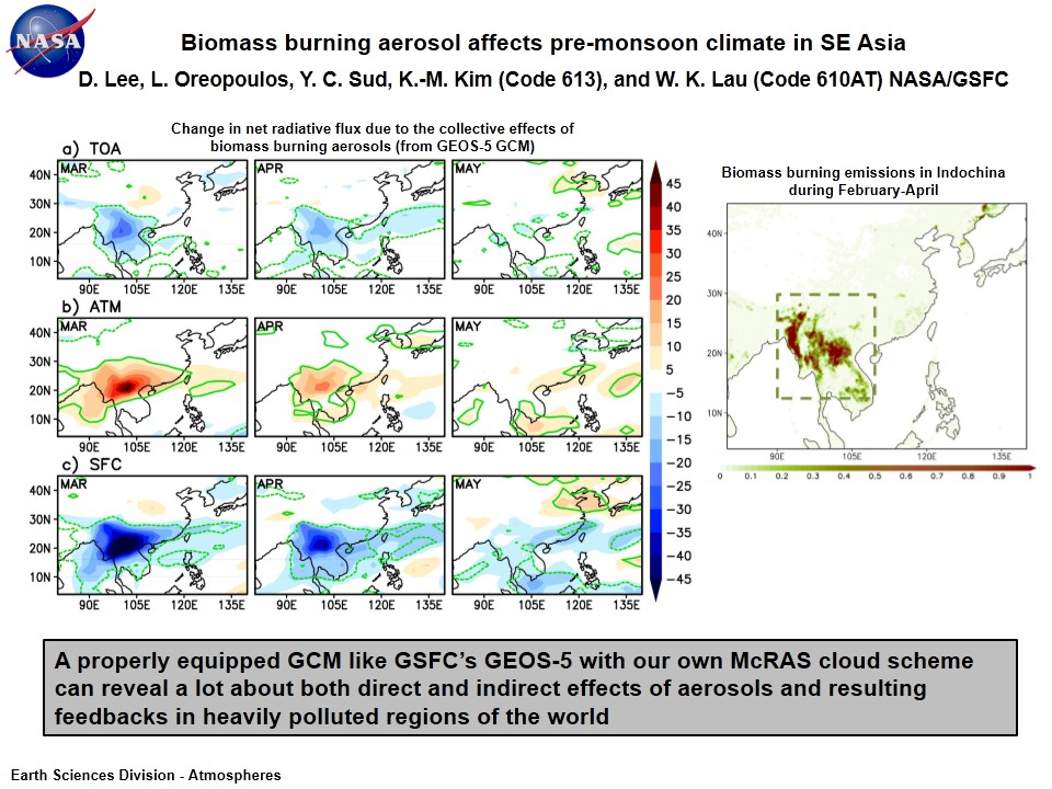 Biomass burning aerosol affects pre-monsoon climate in SE Asia