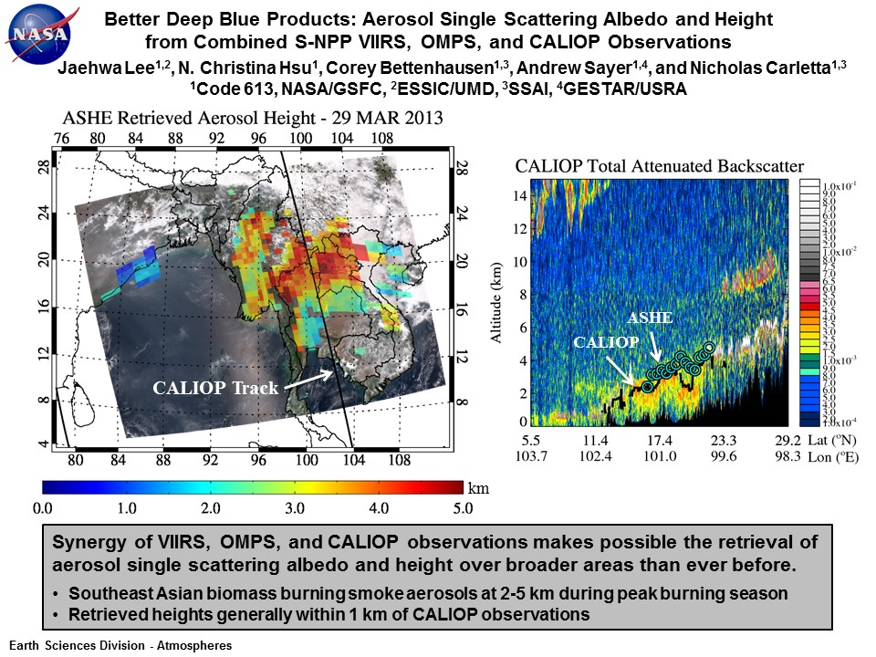 Better Deep Blue Products: Aerosol Single Scattering Albedo and Height from Combined S-NPP VIIRS, OMPS, and CALIOP Observations