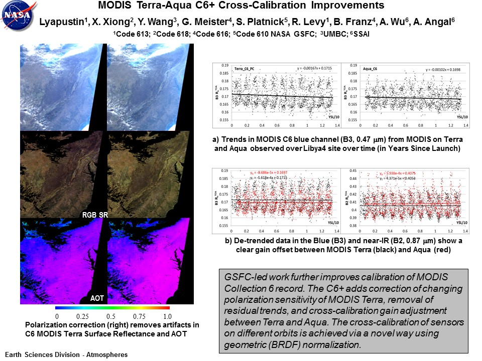 MODIS Terra-Aqua C6+ Cross-Calibration Improvements