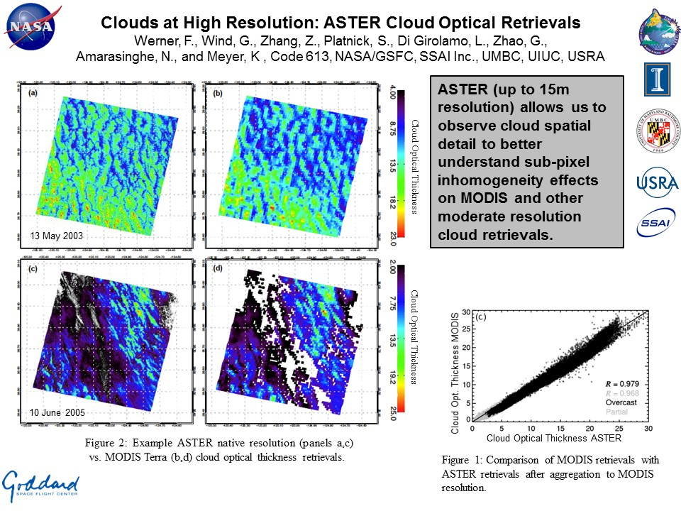 Clouds at High Resolution: ASTER Cloud Optical Retrievals