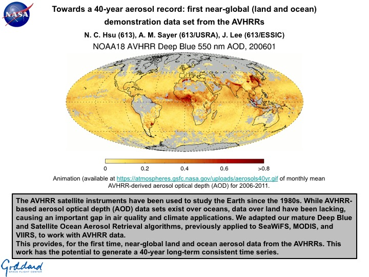 Towards a 40-year aerosol record: first near-global (land and ocean) demonstration data set from the AVHRRs