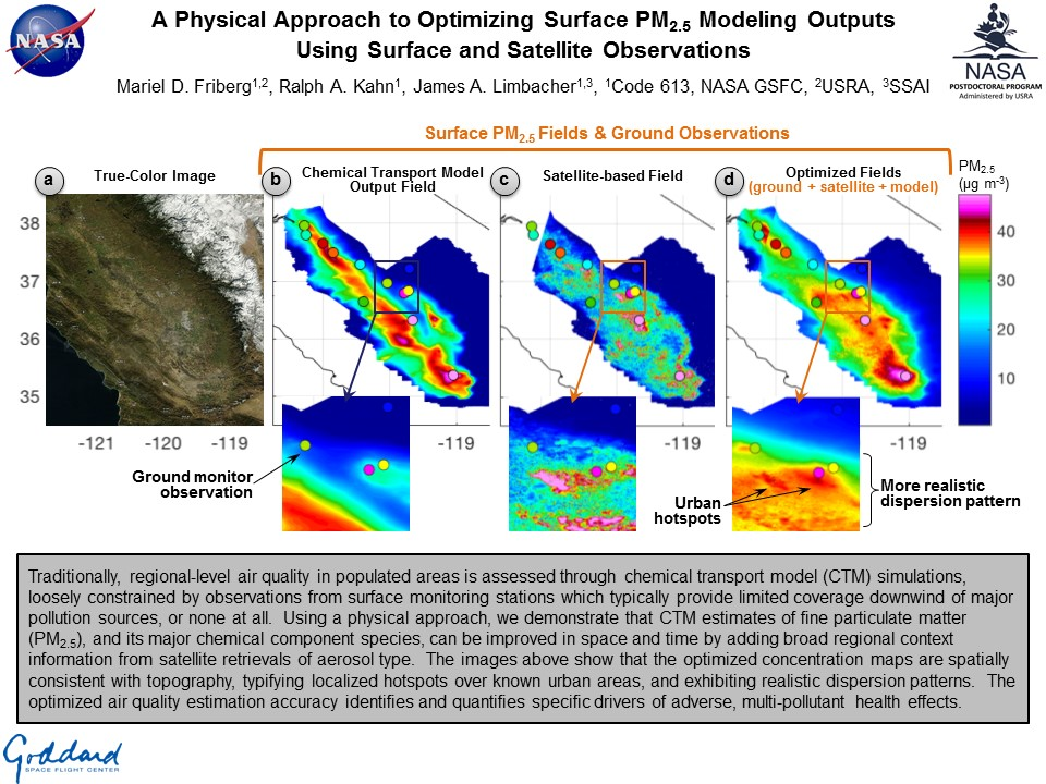 A Physical Approach to Optimizing Surface PM2.5 Modeling Outputs Using Surface and Satellite Observations