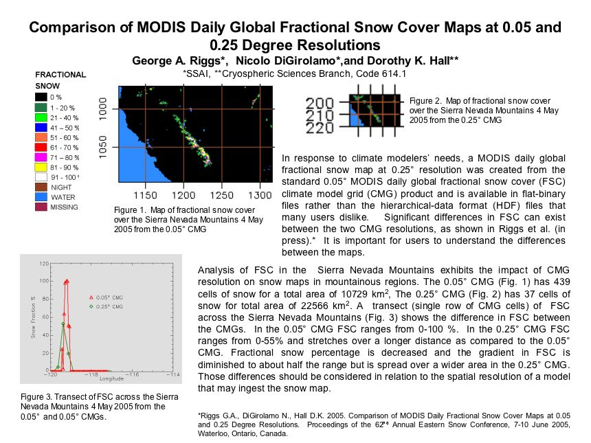 Comparison of MODIS Daily Global Fractional Snow Cover Maps at 0.05 and 0.25 Degree Resolutions