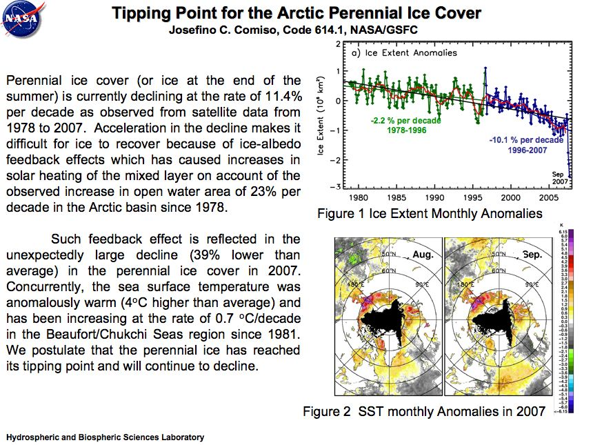 Tipping Point for the Arctic Perennial Ice Cover