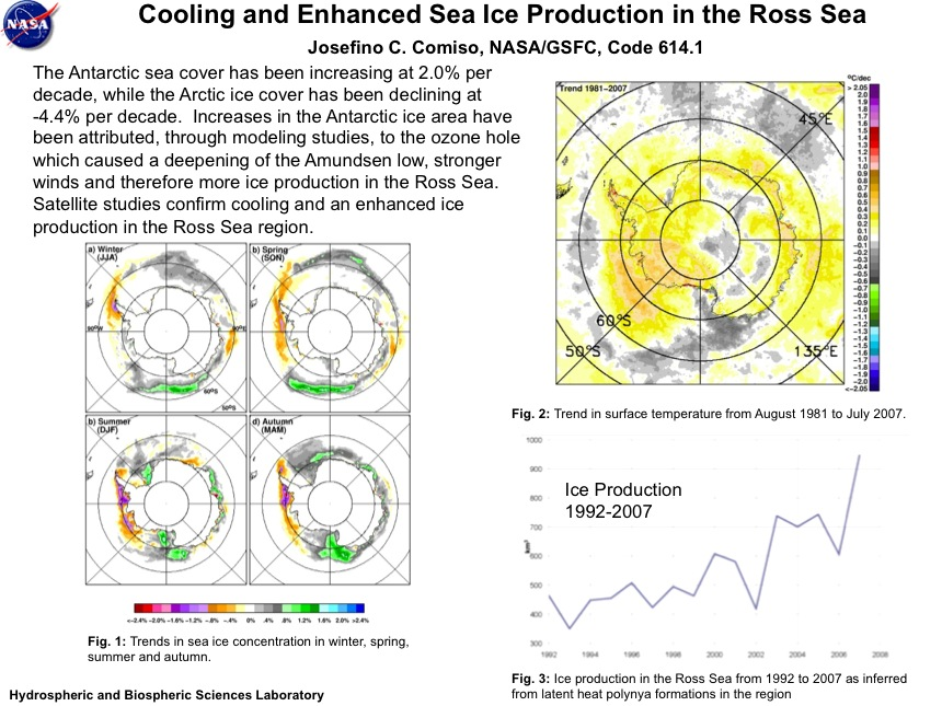 Cooling and Enhanced Sea Ice Production in the Ross Sea