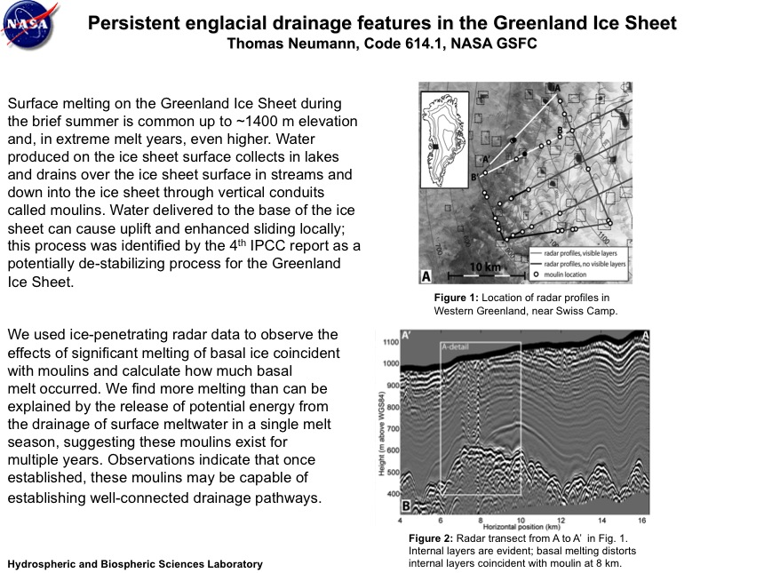 Persistent englacial drainage features in the Greenland Ice Sheet