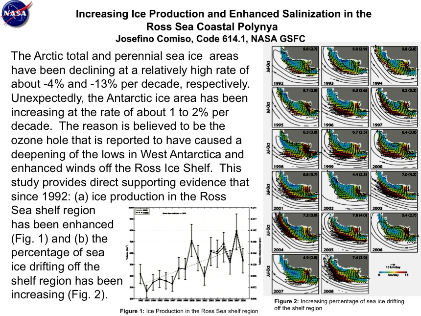 Increasing Ice Production and Enhanced Salinization in the Ross Sea Coastal Polynya