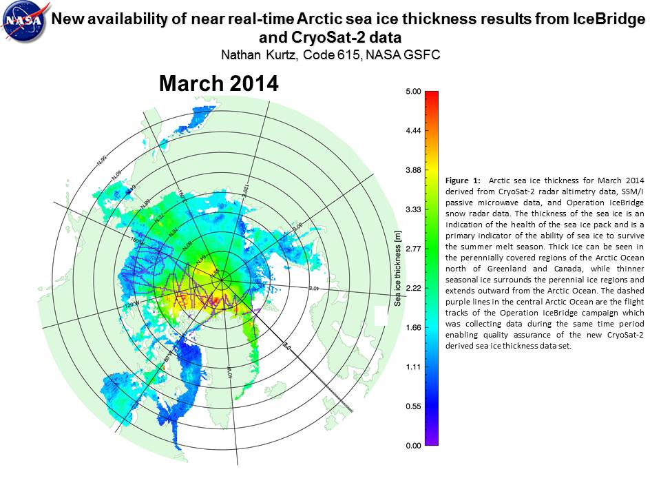 New availability of near real-time Arctic sea ice thickness results from IceBridge and CryoSat-2 data