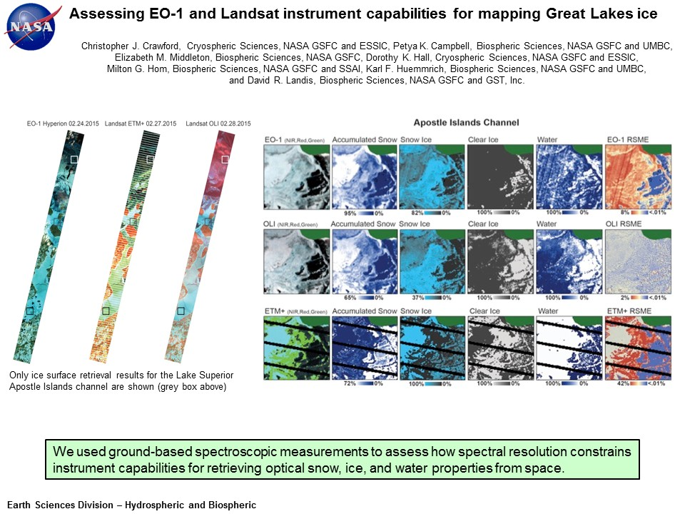 Assessing EO-1 and Landsat instrument capabilities for mapping Great Lakes ice