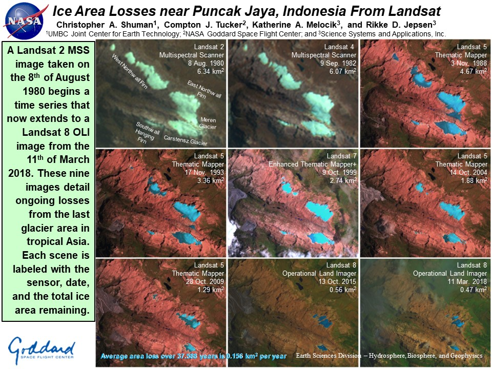 Ice Area Losses near Puncak Jaya, Indonesia From Landsat