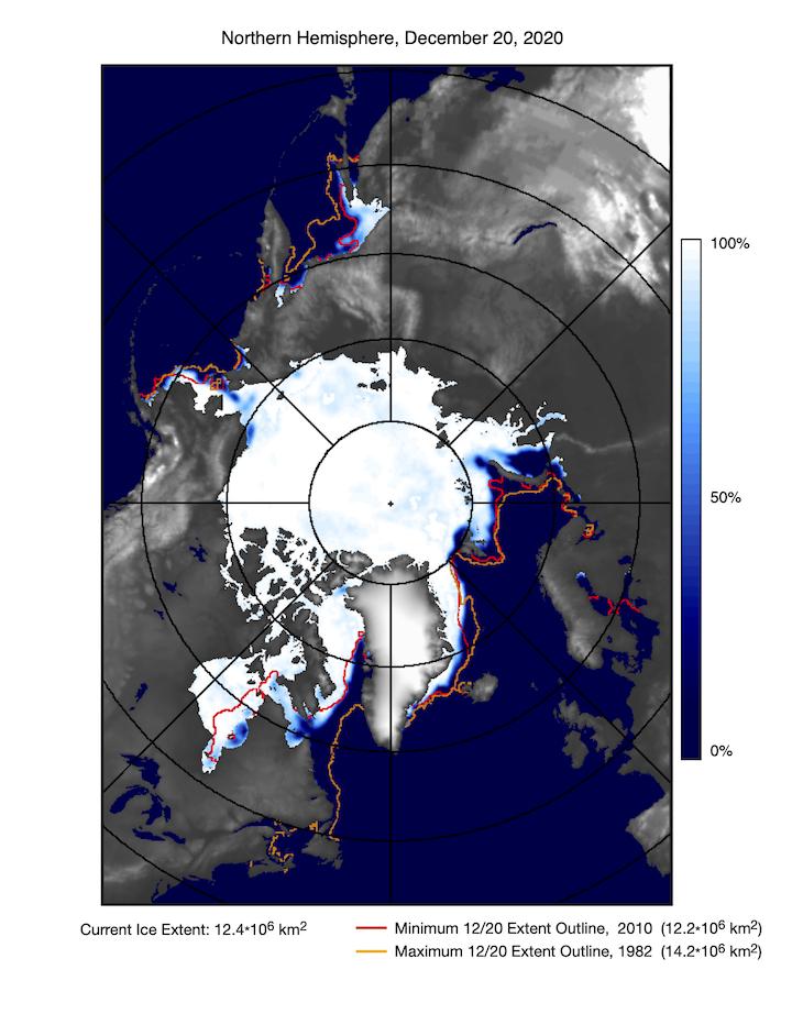 médias de 10 anos entre 1979 e 2018 e médias anuais para 2007, 2012 e 2020 da (a) extensão de gelo diária e (b) área de gelo no Hemisfério Norte e uma lista da extensão e área da corrente , média histórica, valores mínimo e máximo em km2.