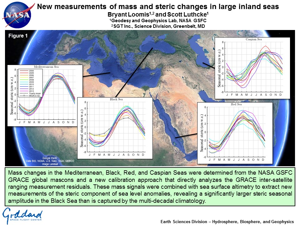 New measurements of mass and steric changes in large inland seas