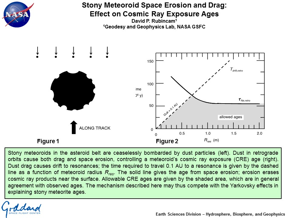 Stony Meteoroid Space Erosion and Drag:  Effect on Cosmic Ray Exposure Ages