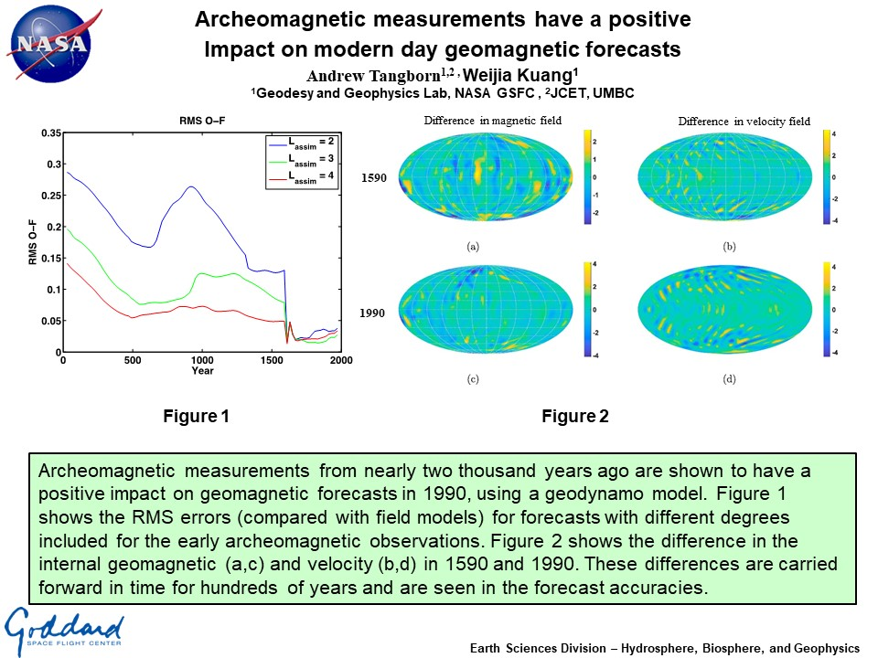 Archeomagnetic measurements have a positive  Impact on modern day geomagnetic forecasts