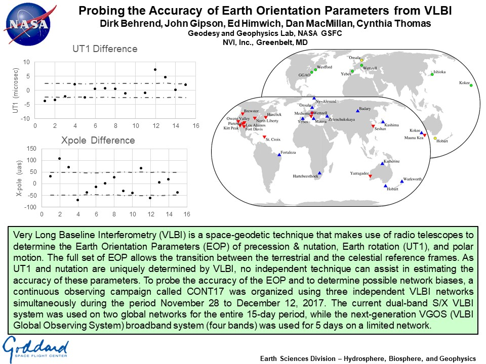 Probing the Accuracy of Earth Orientation Parameters from VLBI