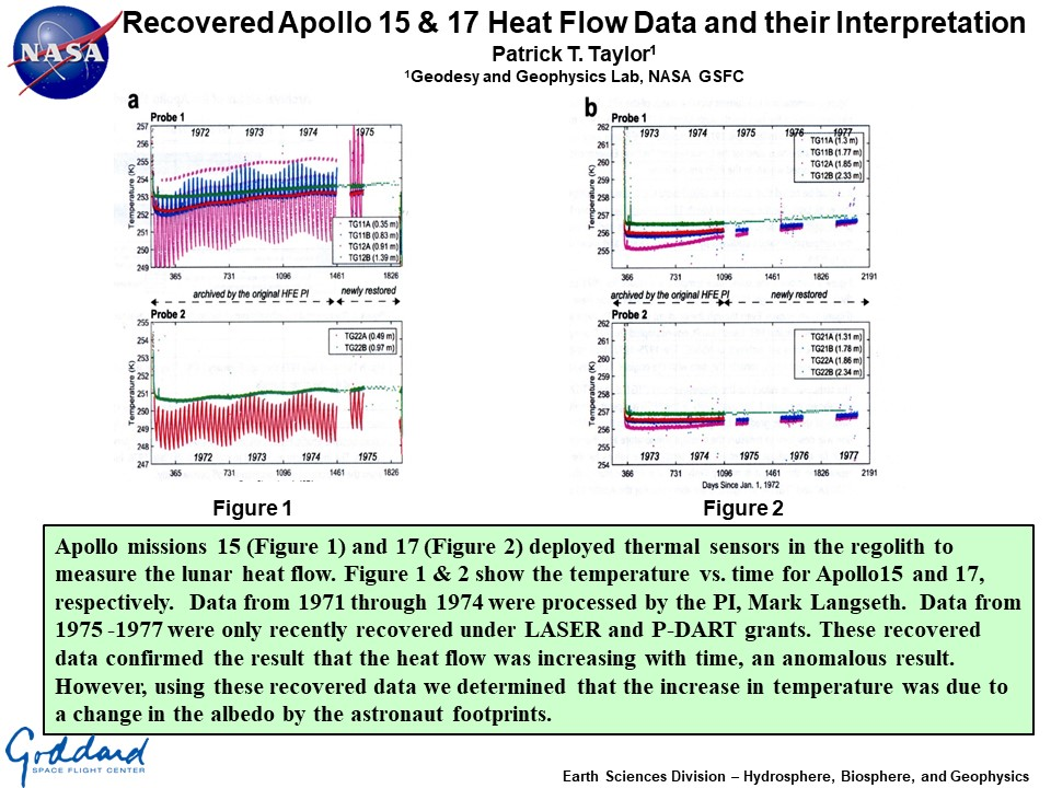 Recovered Apollo 15 & 17 Heat Flow Data and their Interpretation
