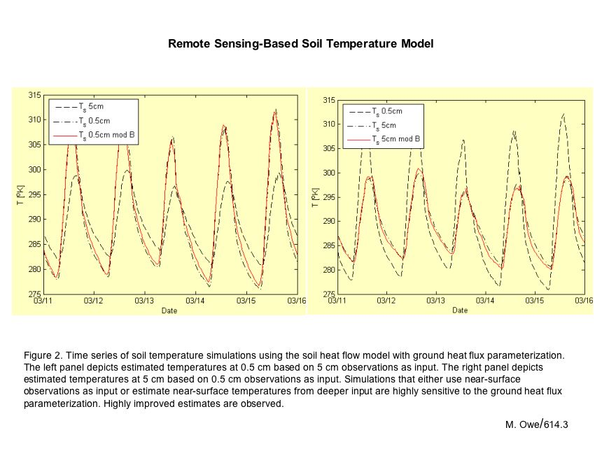 Remote Sensing-Based Soil Temperature Model (continued)