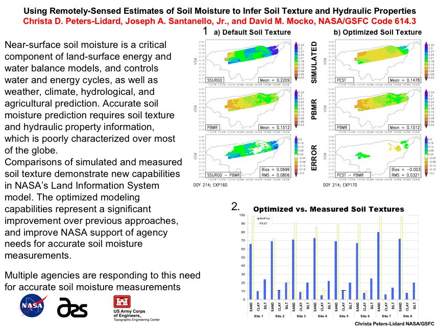 Using Remotely-Sensed Estimates of Soil Moisture to Infer Soil Texture and Hydraulic Properties