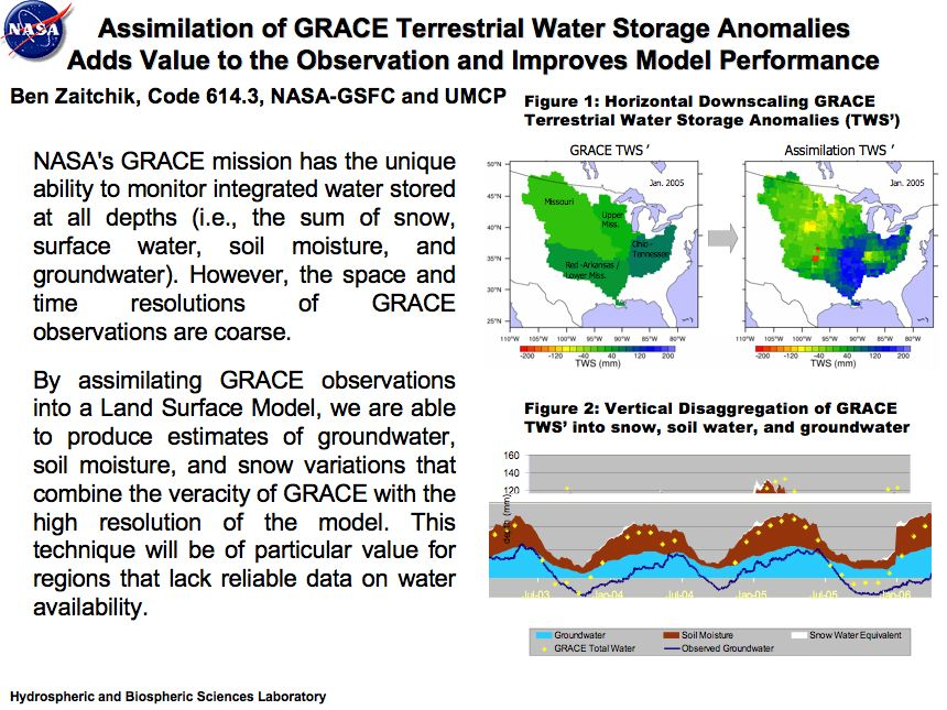 Assimilation of GRACE Terrestrial Water Storage Anomalies Adds Value to the Observation and Improves Model Performance