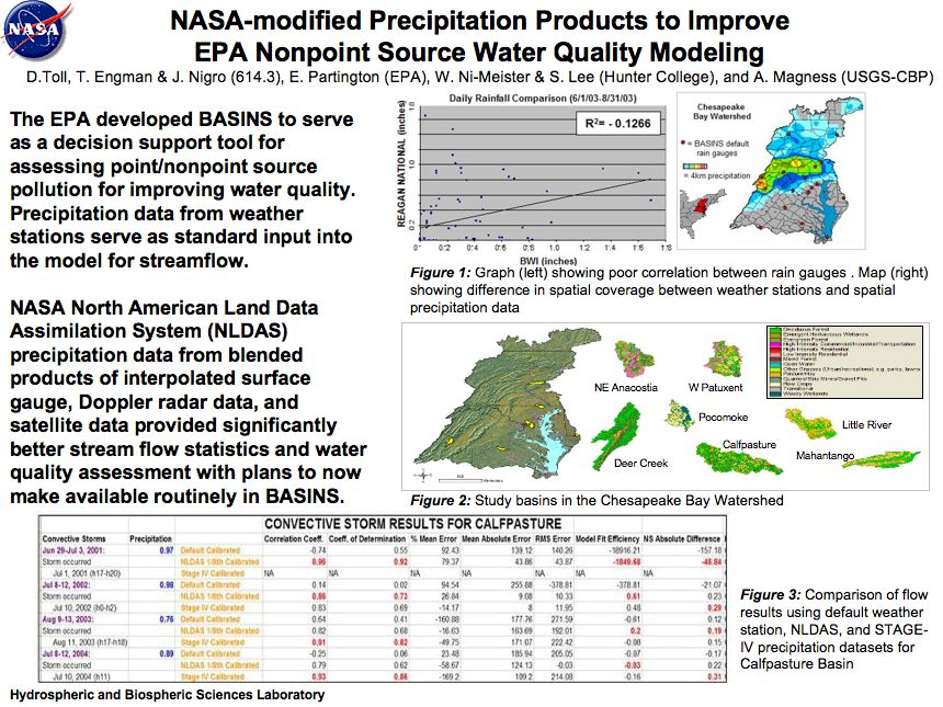 NASA-modified Precipitation Products to Improve EPA Nonpoint Source Water Quality Modeling