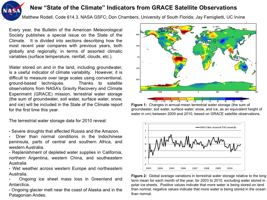 "New ""State of the Climate"" Indicators from GRACE Satellite Observations"