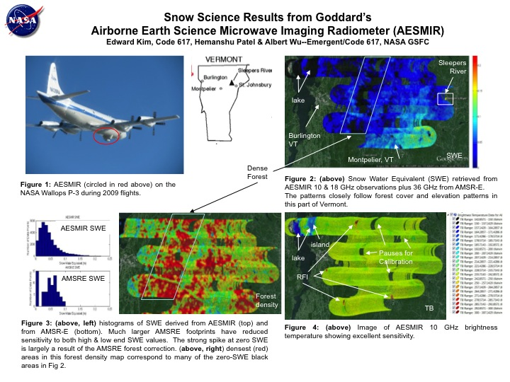 Snow Science Results from Goddard's Airborne Earth Science Microwave Imaging Radiometer (AESMIR)