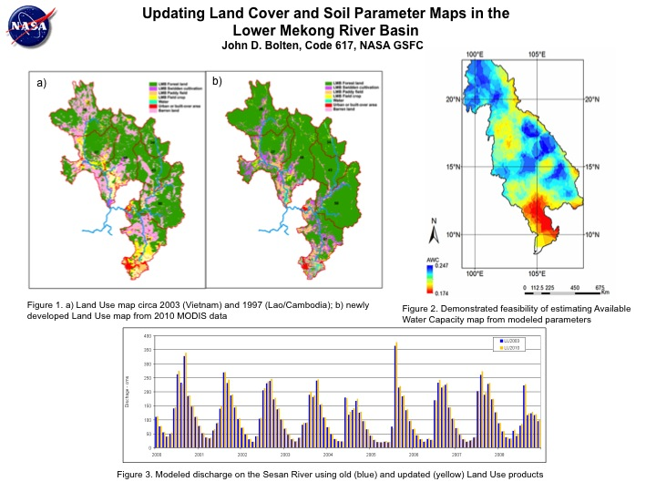 Updating Land Cover and Soil Parameter Maps in the  Lower Mekong River Basin
