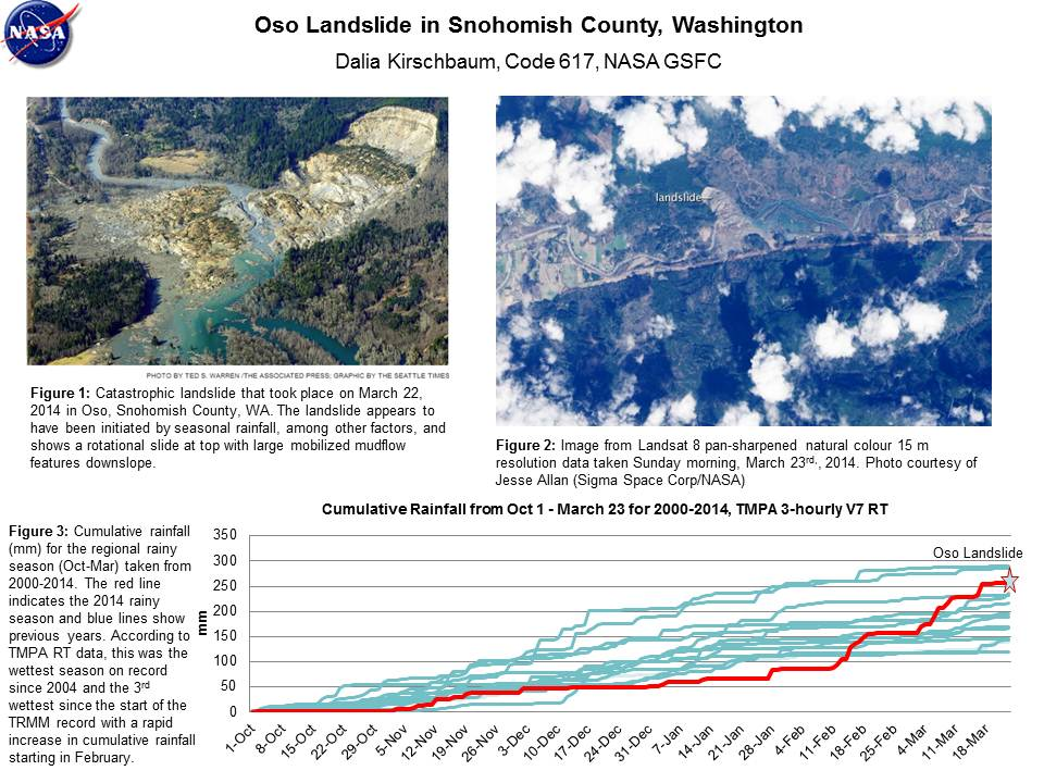 Oso Landslide in Snohomish County, Washington