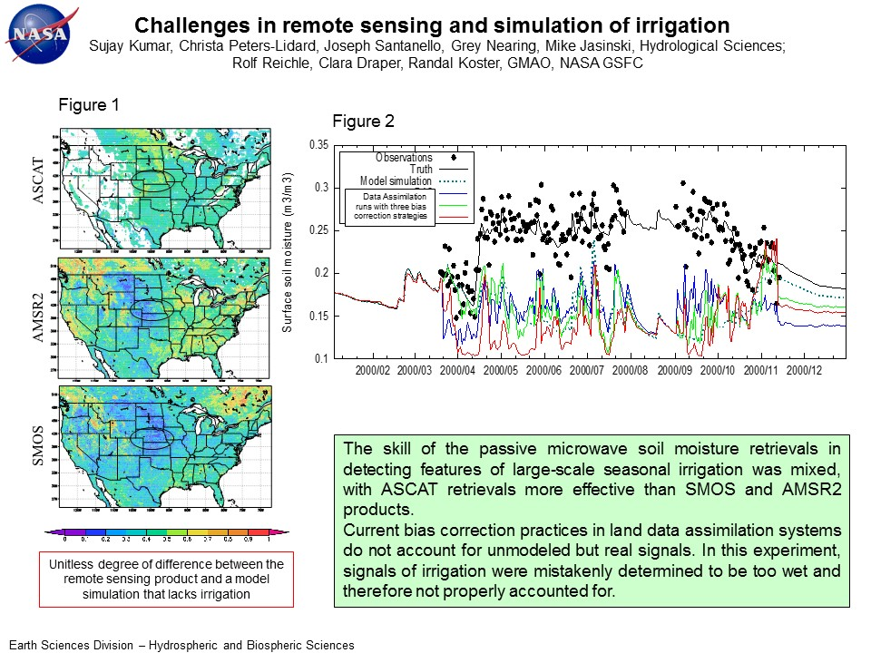 Challenges in remote sensing and simulation of irrigation