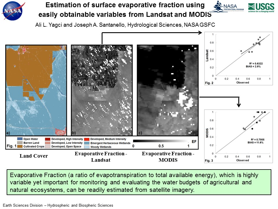 Estimation of surface evaporative fraction using  easily obtainable variables from Landsat and MODIS